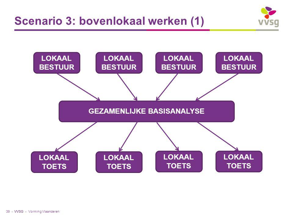 Scenario 3: bovenlokaal werken (1)