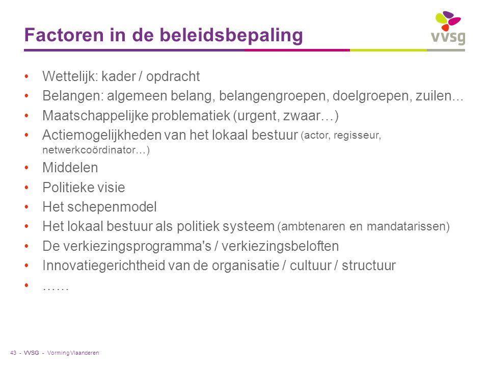 Factoren in de beleidsbepaling