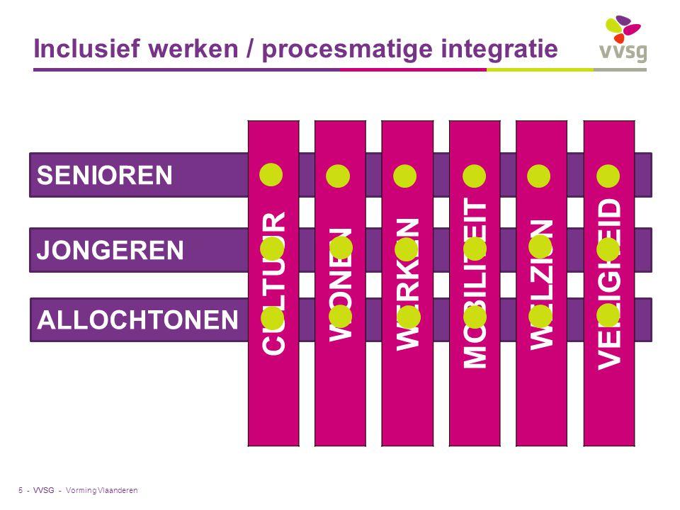Inclusief werken / procesmatige integratie