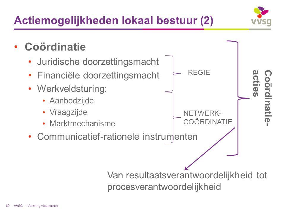 Actiemogelijkheden lokaal bestuur (2)