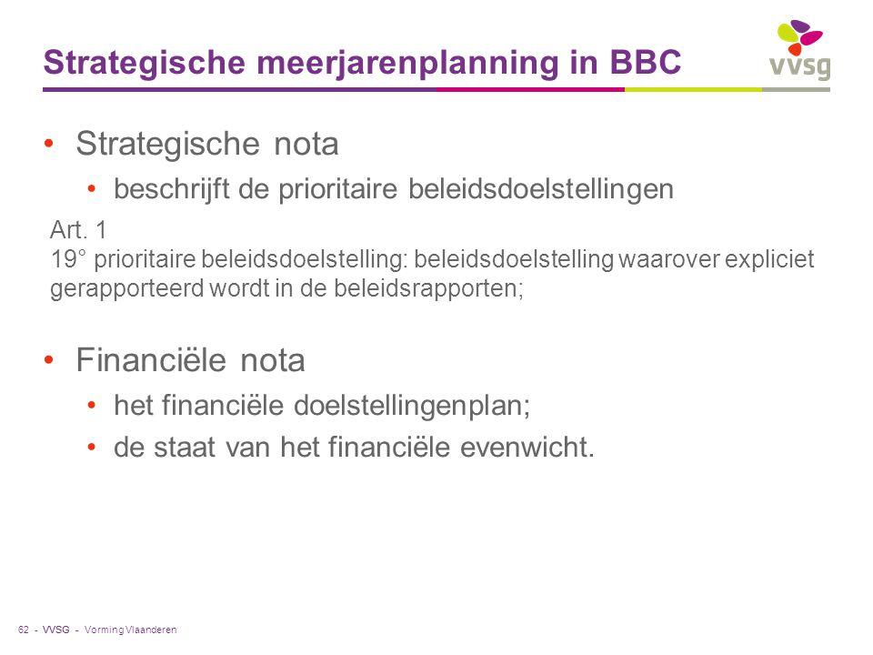 Strategische meerjarenplanning in BBC