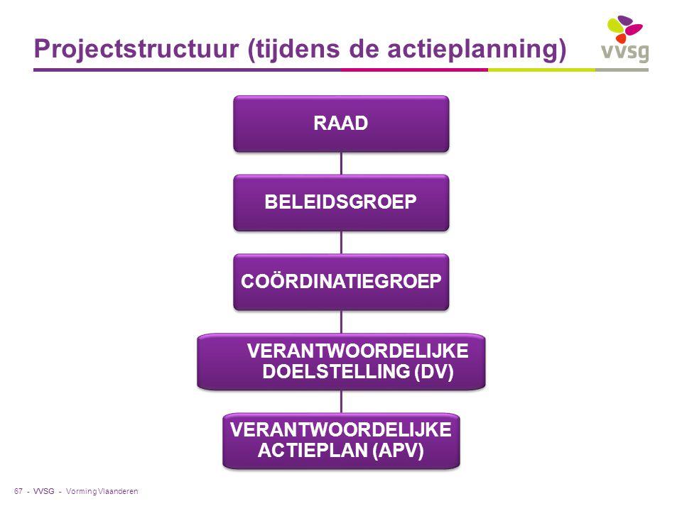 Projectstructuur (tijdens de actieplanning)