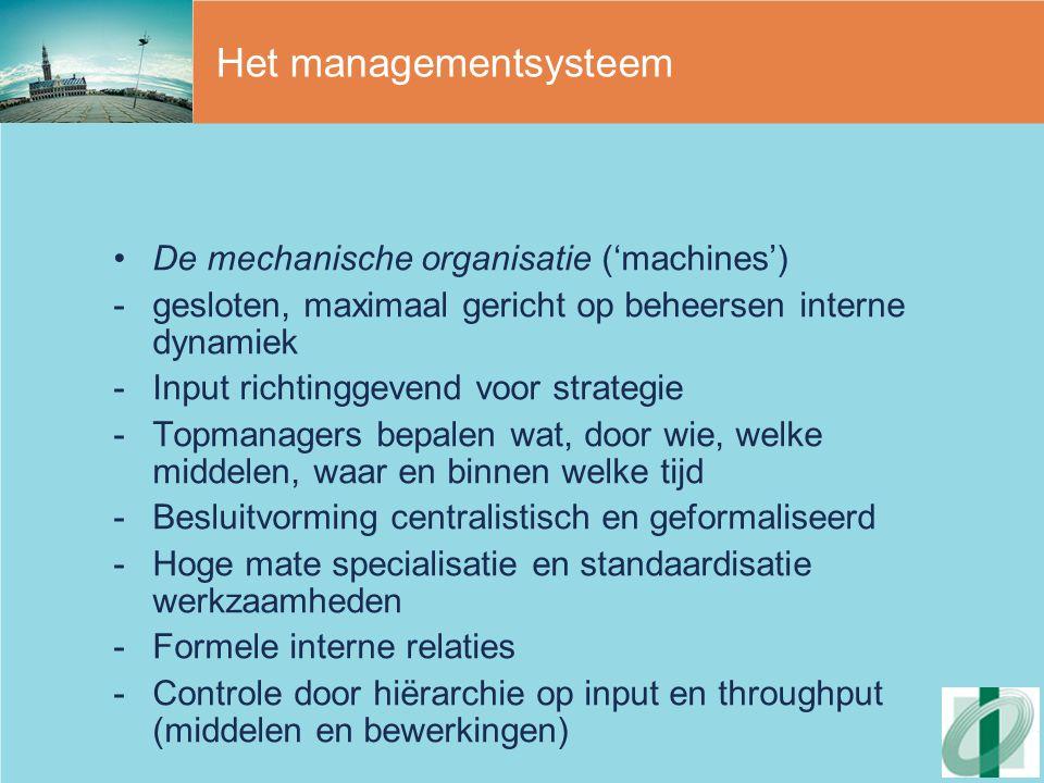 Het managementsysteem
