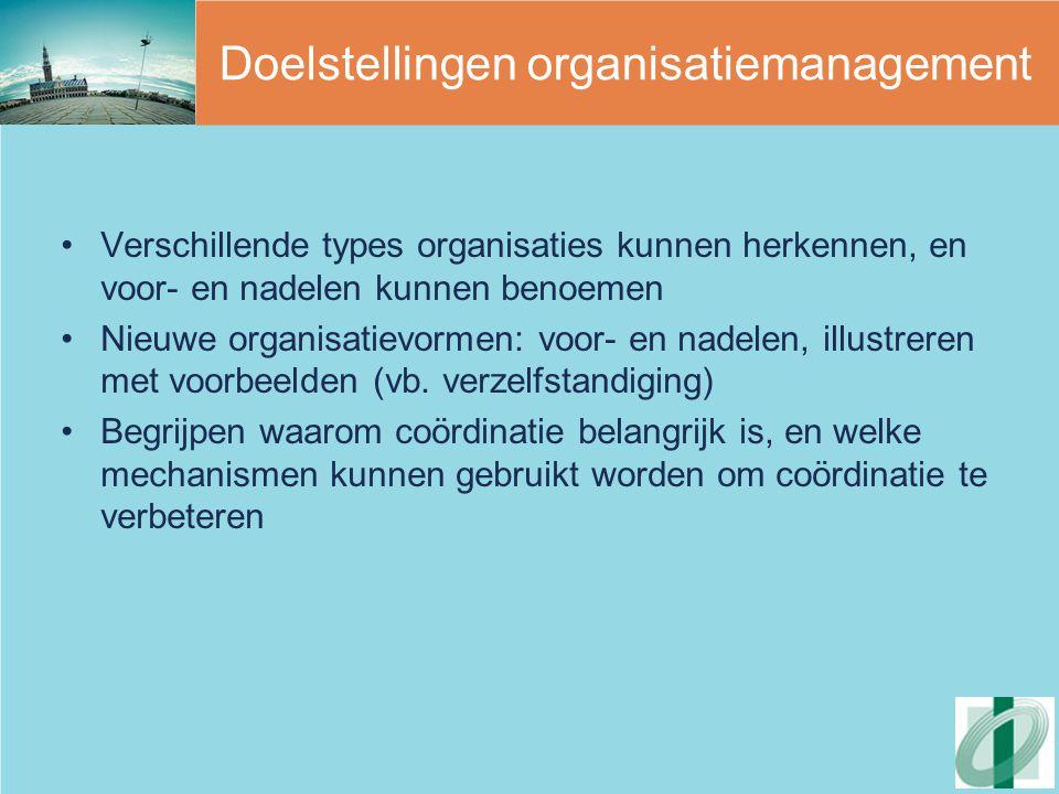Doelstellingen organisatiemanagement