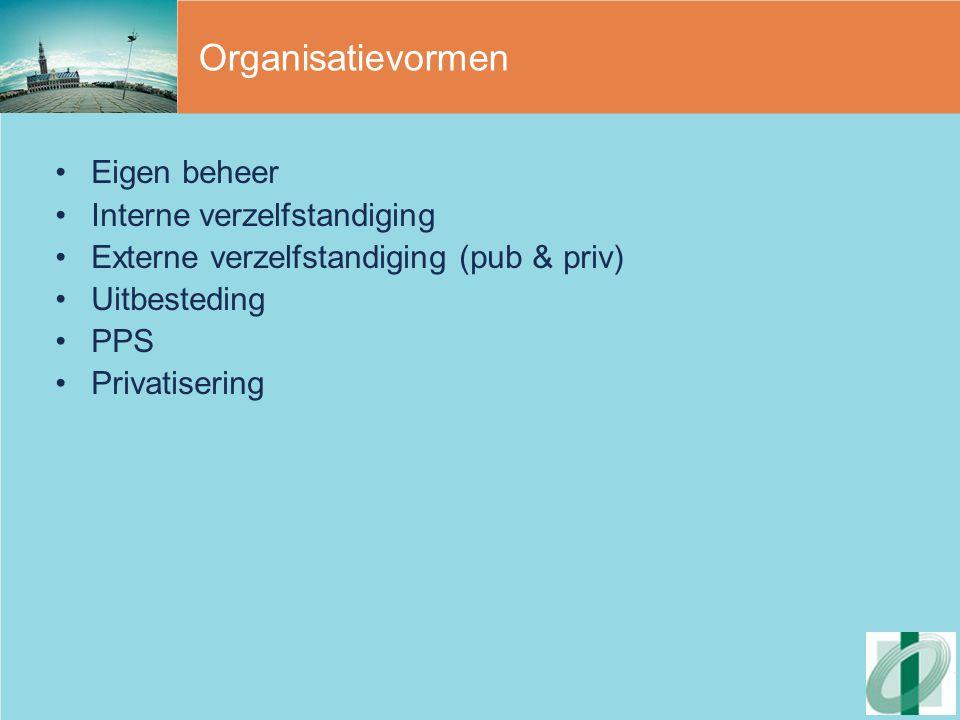 Organisatievormen Eigen beheer Interne verzelfstandiging