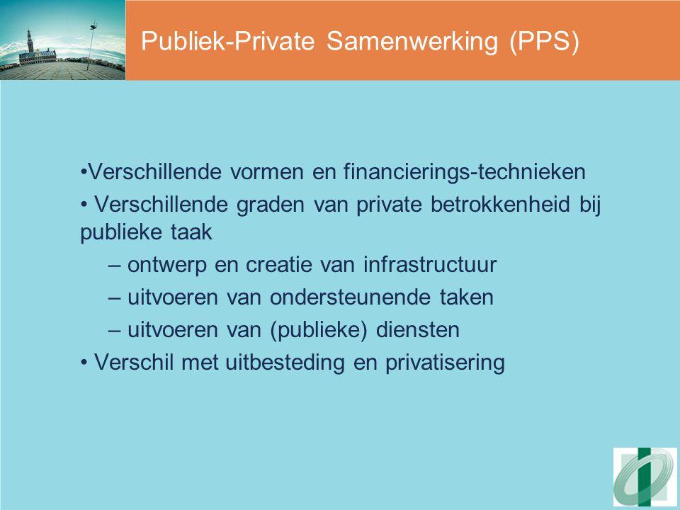 Publiek-Private Samenwerking (PPS)
