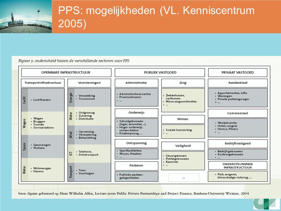 PPS: mogelijkheden (VL. Kenniscentrum 2005)
