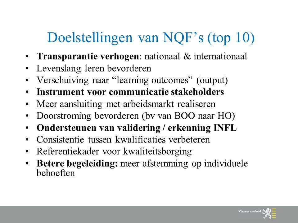 Doelstellingen van NQF's (top 10)
