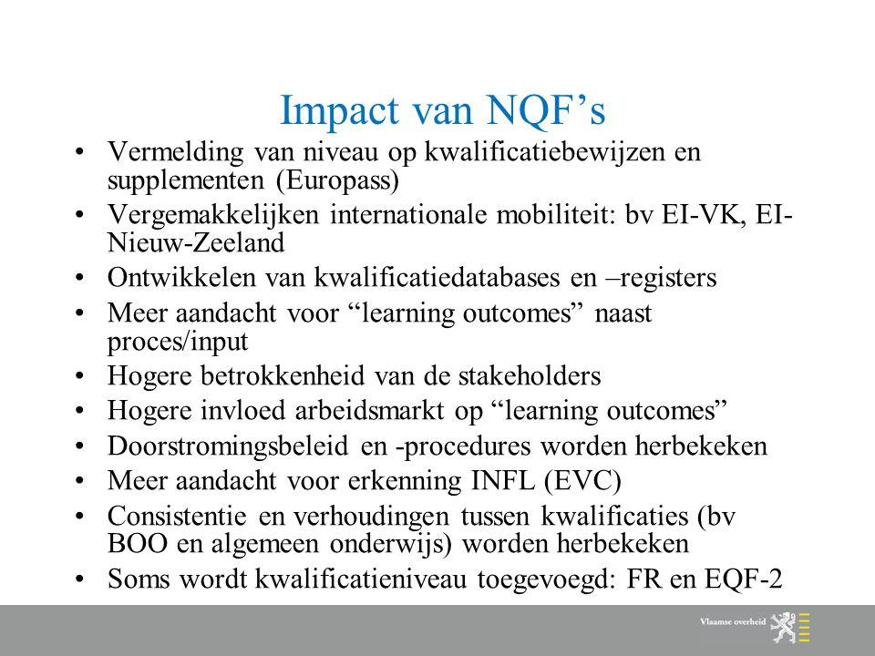 Impact van NQF's Vermelding van niveau op kwalificatiebewijzen en supplementen (Europass)