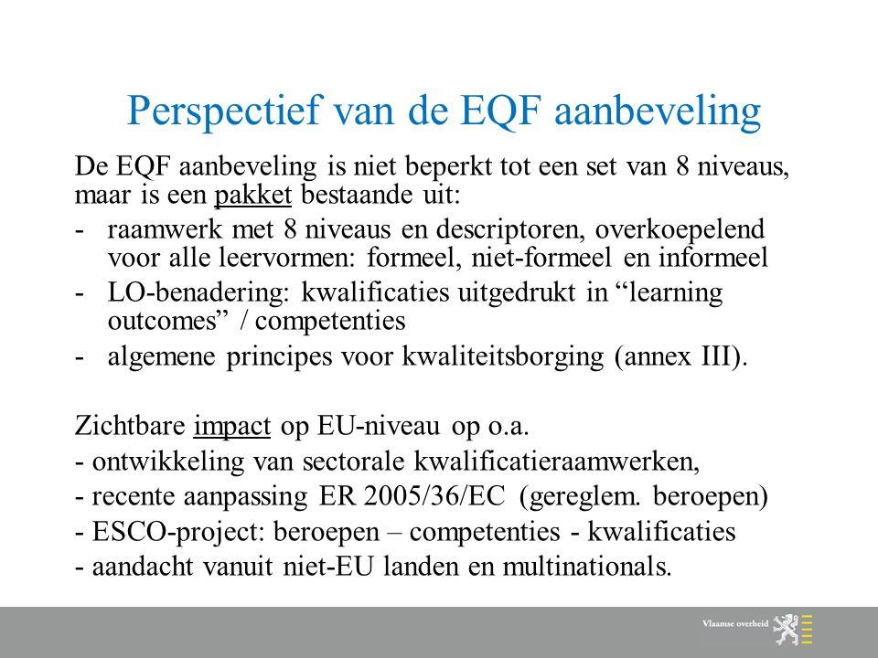 Perspectief van de EQF aanbeveling