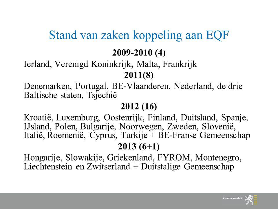 Stand van zaken koppeling aan EQF