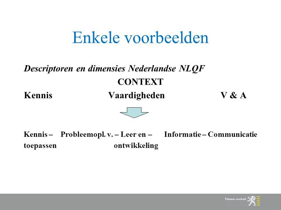 Enkele voorbeelden Descriptoren en dimensies Nederlandse NLQF CONTEXT