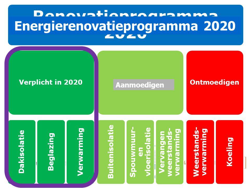 Renovatieprogramma 2020 Energierenovatieprogramma 2020 Dakisolatie
