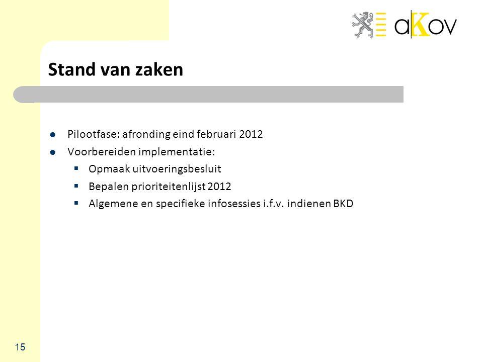 Stand van zaken Pilootfase: afronding eind februari 2012