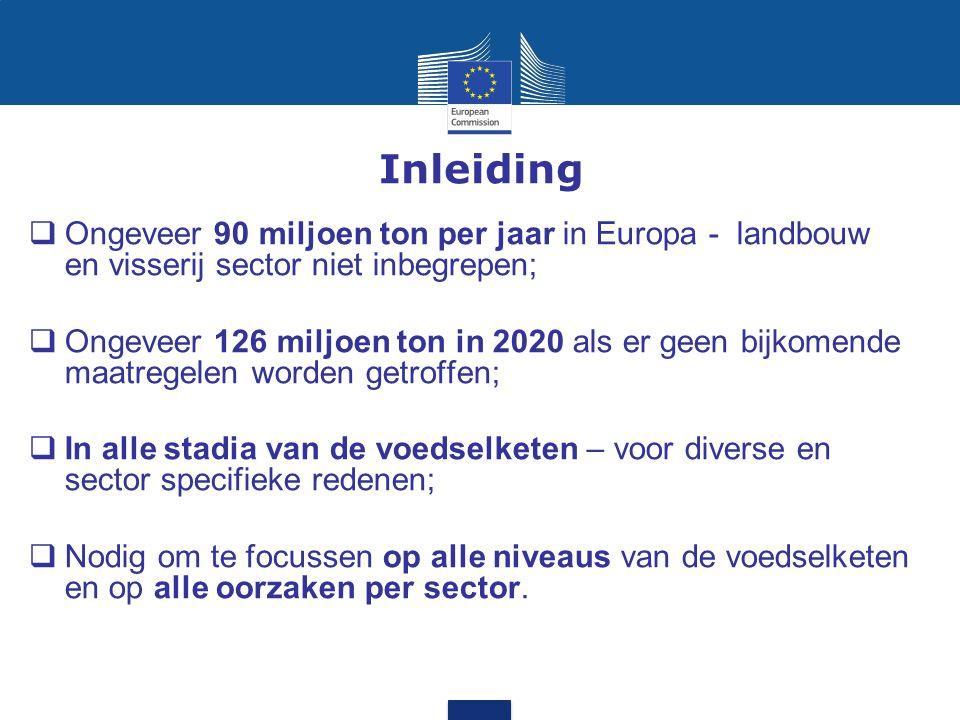 Inleiding Ongeveer 90 miljoen ton per jaar in Europa - landbouw en visserij sector niet inbegrepen;