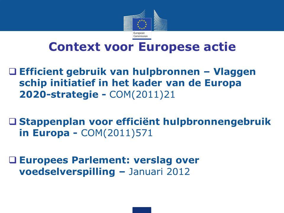 Context voor Europese actie