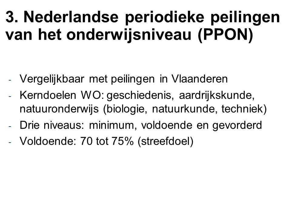 3. Nederlandse periodieke peilingen van het onderwijsniveau (PPON)