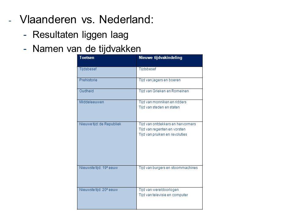 Vlaanderen vs. Nederland: