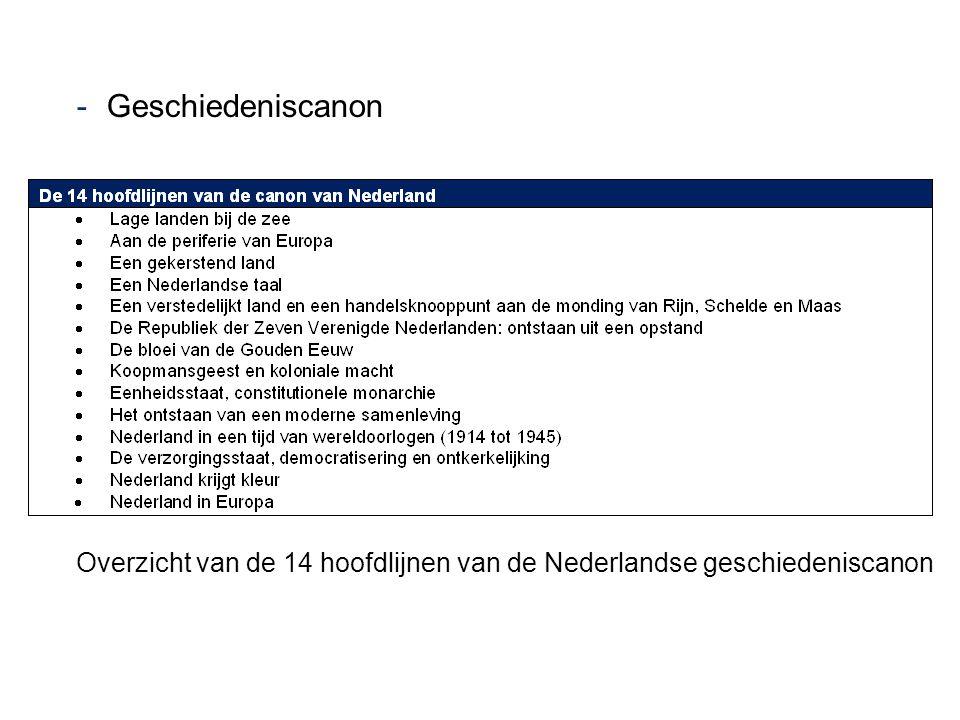 Geschiedeniscanon Overzicht van de 14 hoofdlijnen van de Nederlandse geschiedeniscanon