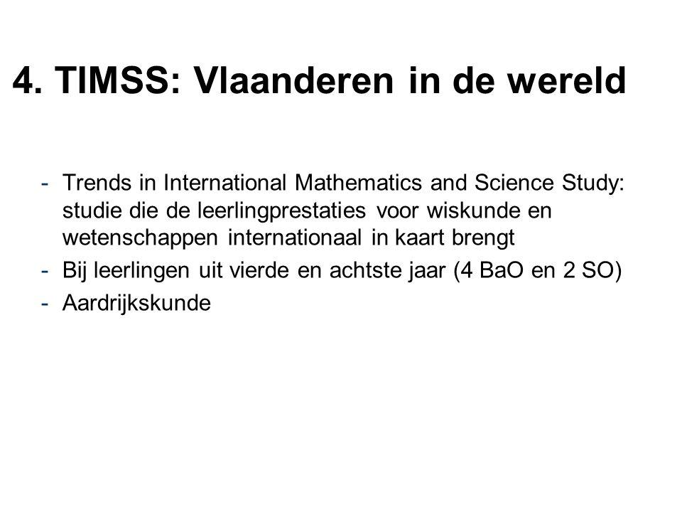 4. TIMSS: Vlaanderen in de wereld