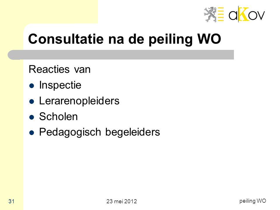 Consultatie na de peiling WO