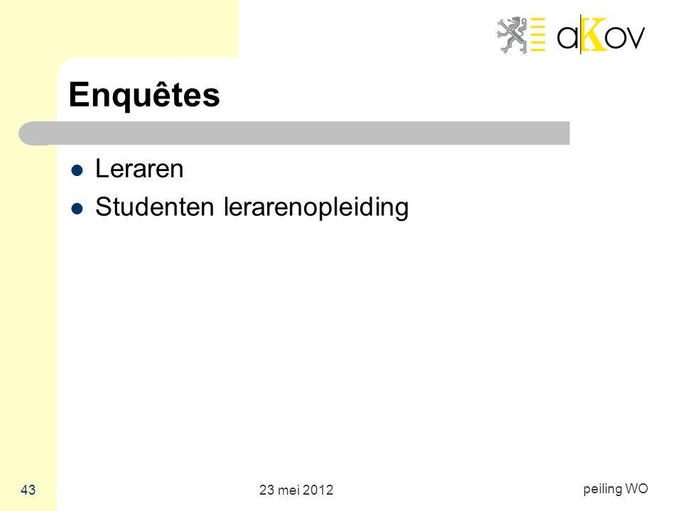 Enquêtes Leraren Studenten lerarenopleiding 23 mei 2012