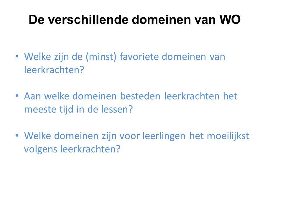 De verschillende domeinen van WO