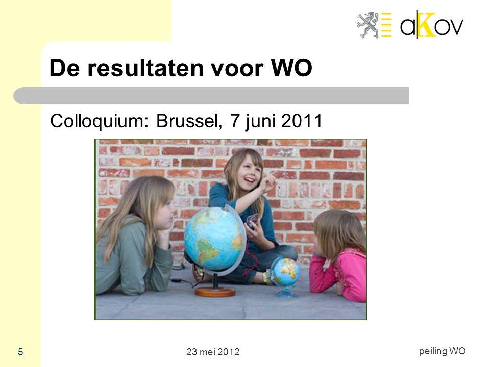 De resultaten voor WO Colloquium: Brussel, 7 juni 2011 23 mei 2012
