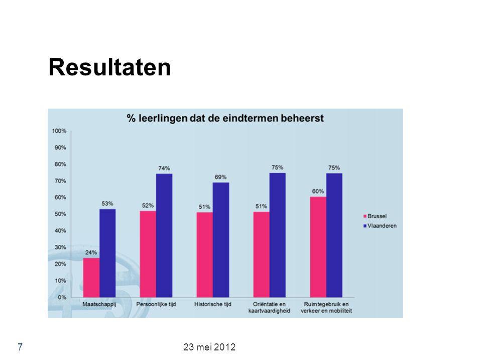 Resultaten 23 mei 2012