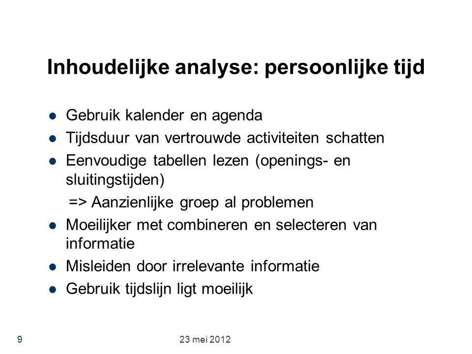 Inhoudelijke analyse: persoonlijke tijd
