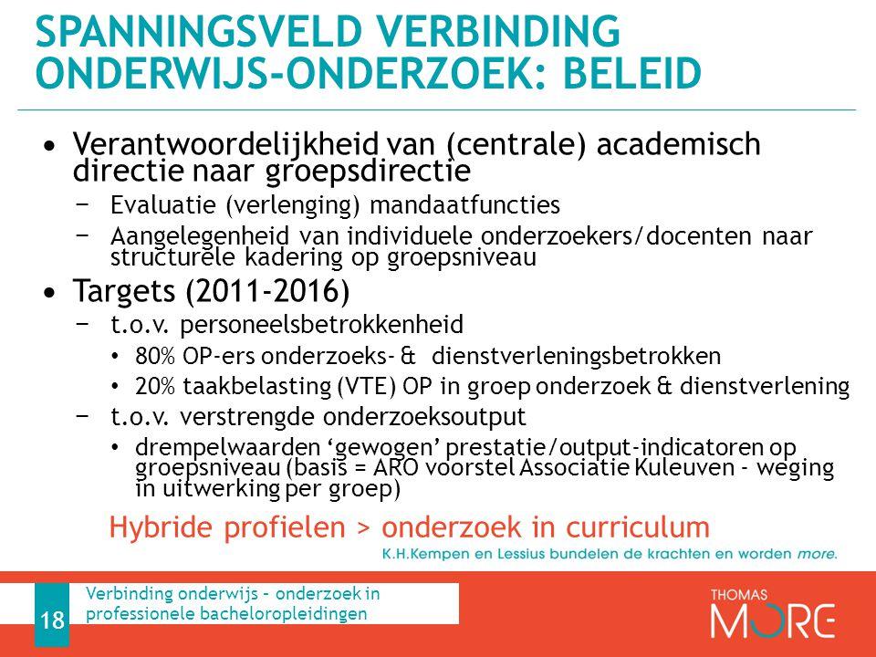 Spanningsveld Verbinding onderwijs-onderzoek: BeleiD