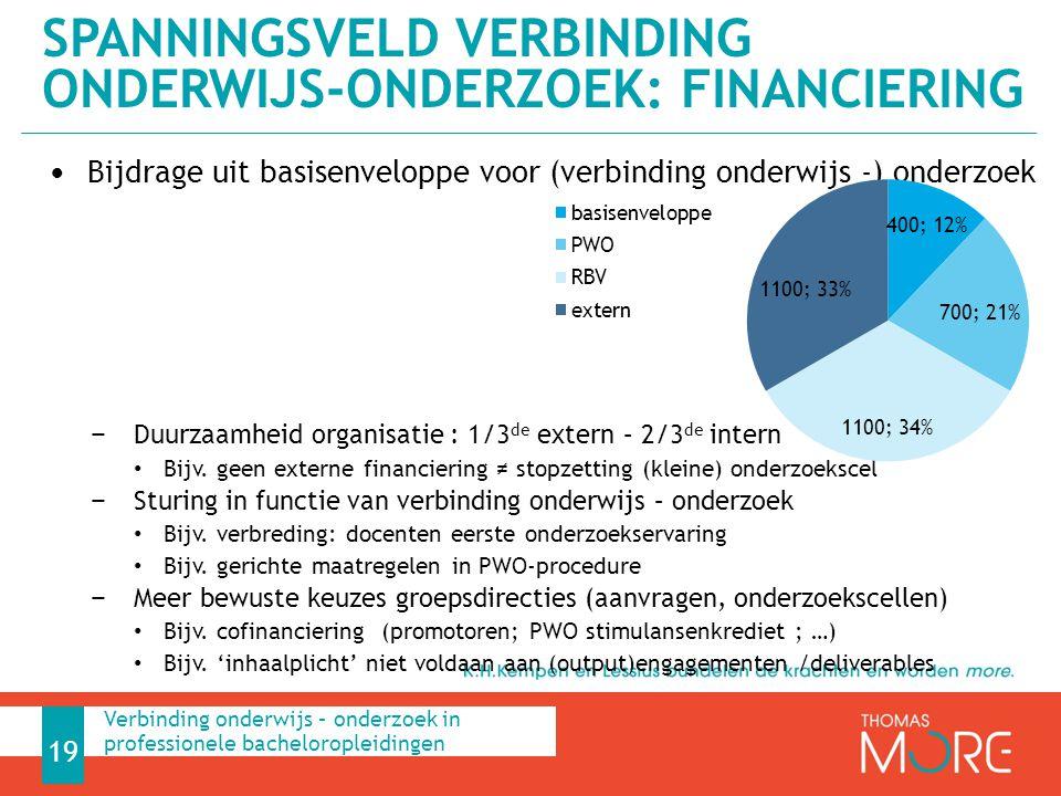 Spanningsveld Verbinding onderwijs-onderzoek: FinanciEring