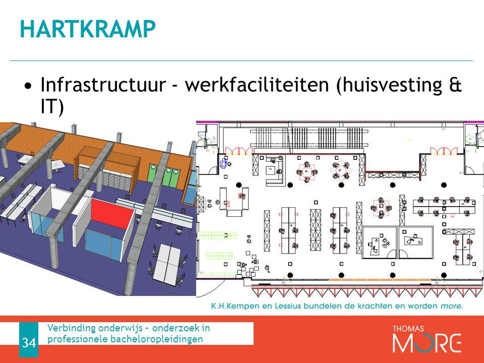 HartKramp Infrastructuur - werkfaciliteiten (huisvesting & IT)