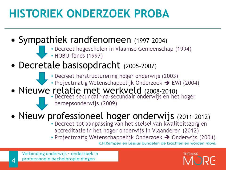 Historiek OnderzoeK ProBa