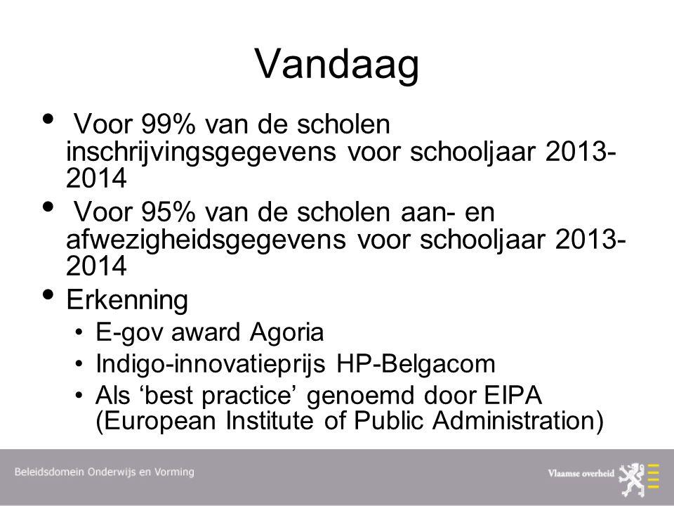 Vandaag Voor 99% van de scholen inschrijvingsgegevens voor schooljaar 2013-2014.