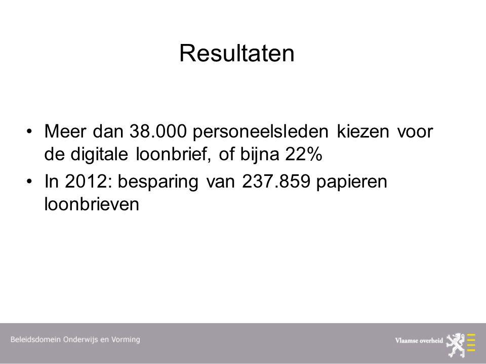 Resultaten Meer dan 38.000 personeelsleden kiezen voor de digitale loonbrief, of bijna 22% In 2012: besparing van 237.859 papieren loonbrieven.