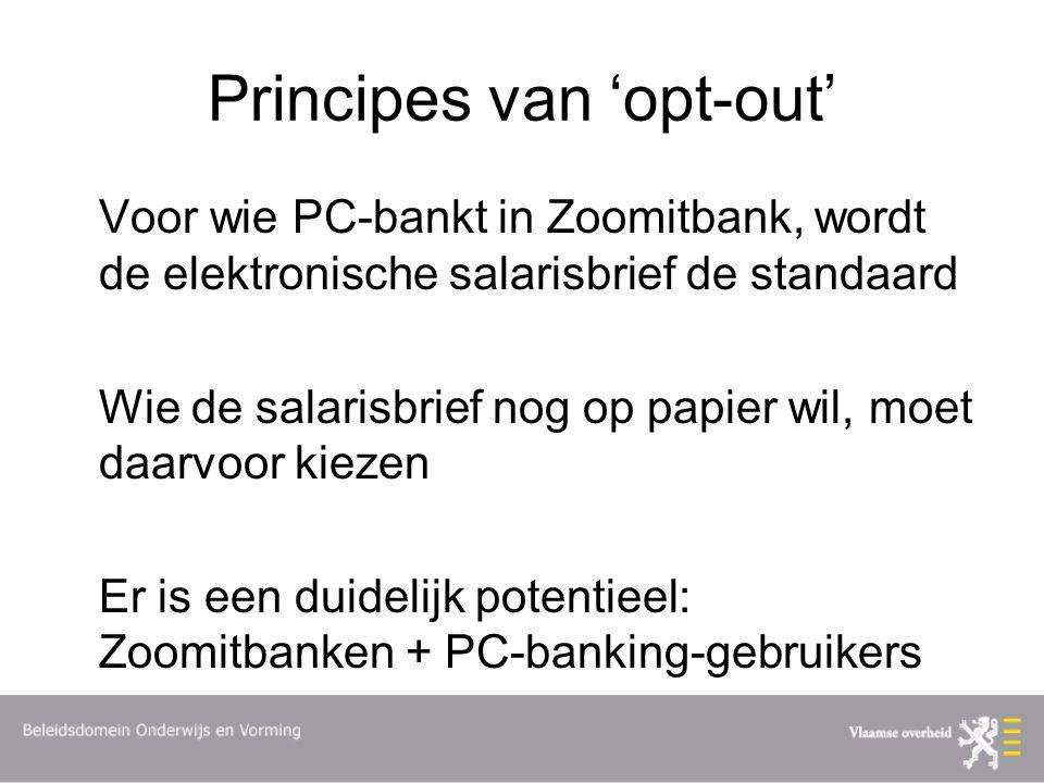 Principes van 'opt-out'