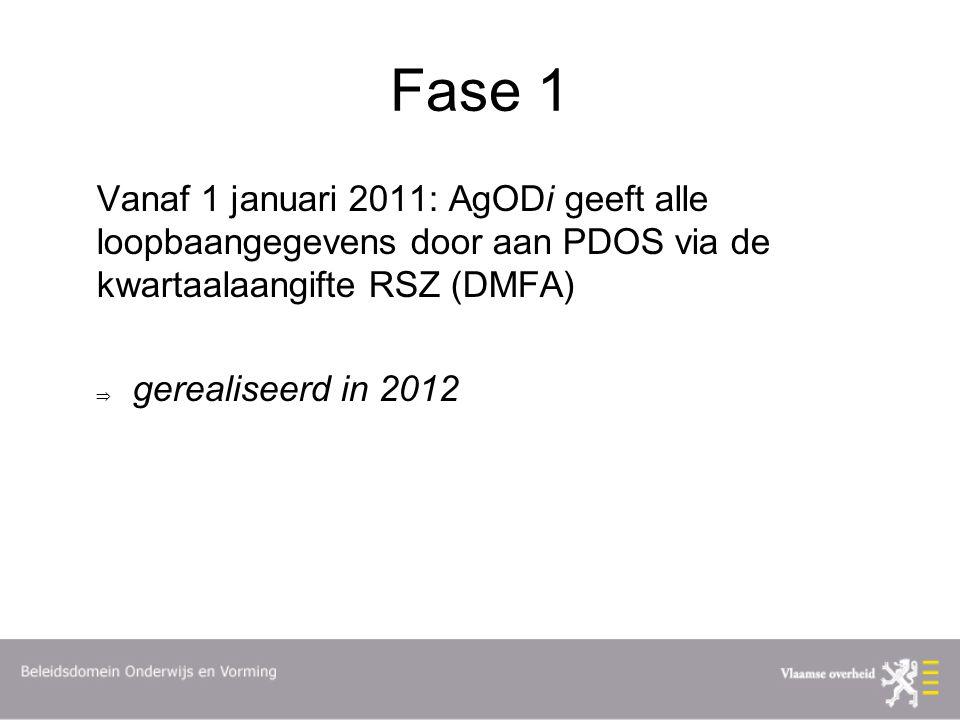 Fase 1 Vanaf 1 januari 2011: AgODi geeft alle loopbaangegevens door aan PDOS via de kwartaalaangifte RSZ (DMFA)