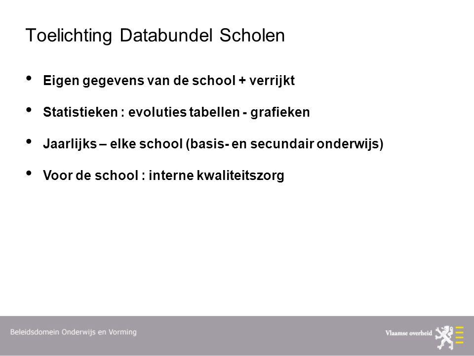 Toelichting Databundel Scholen