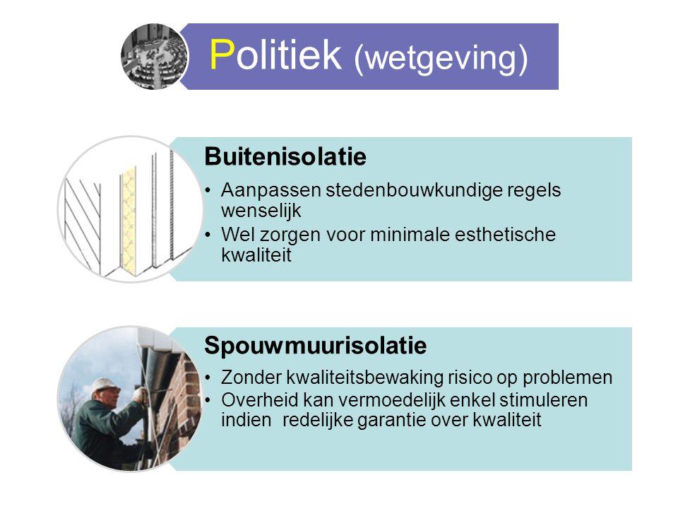 Politiek (wetgeving) Buitenisolatie