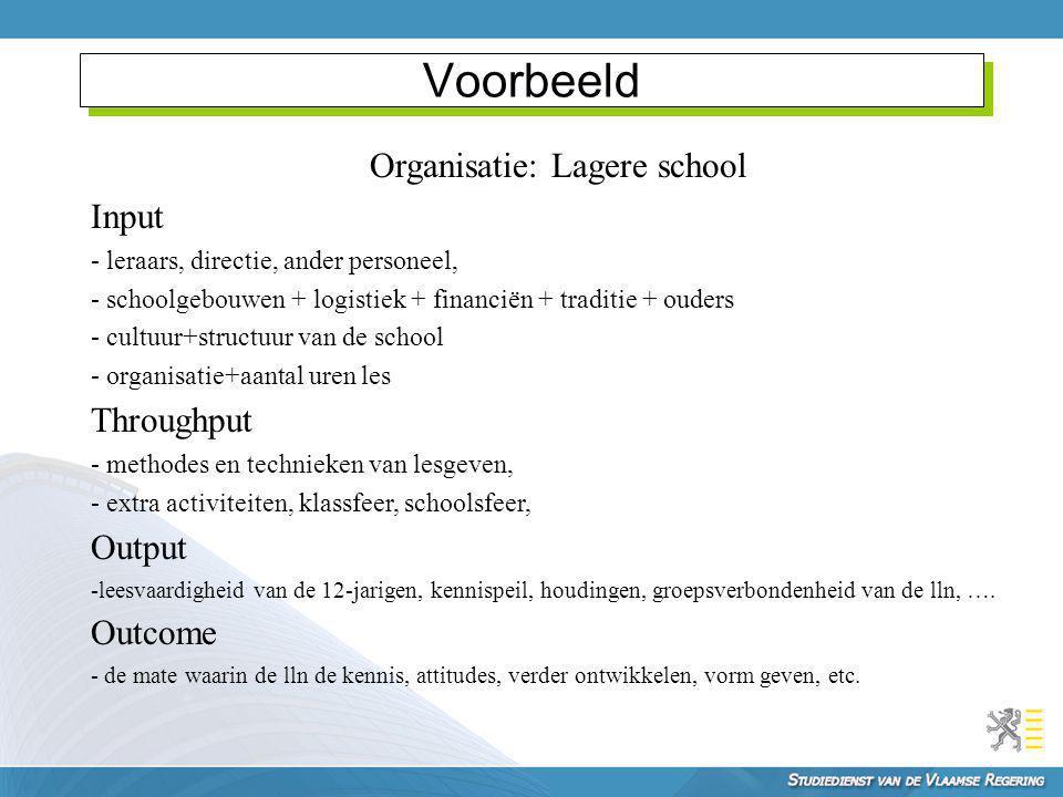 Organisatie: Lagere school