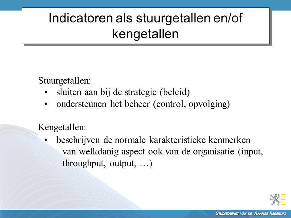Indicatoren als stuurgetallen en/of kengetallen