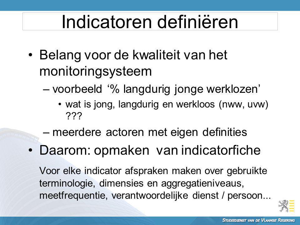 Indicatoren definiëren