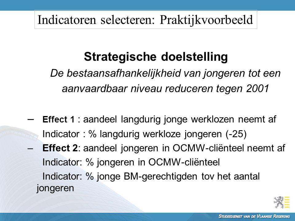 Indicatoren selecteren: Praktijkvoorbeeld
