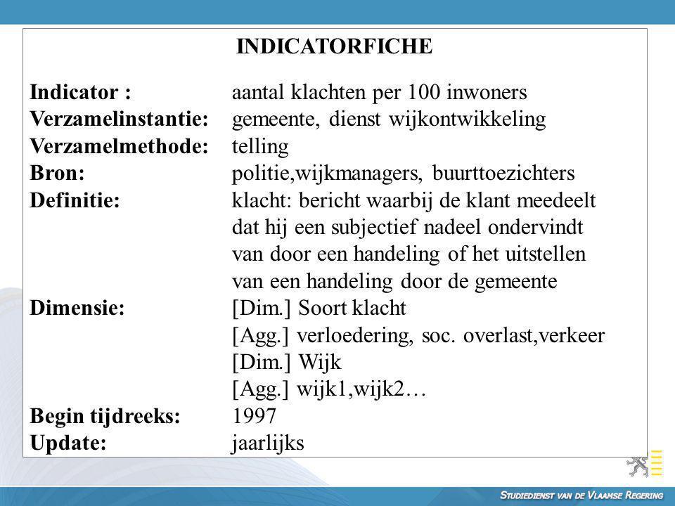 INDICATORFICHE Indicator : aantal klachten per 100 inwoners. Verzamelinstantie: gemeente, dienst wijkontwikkeling.