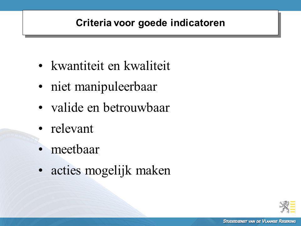 Criteria voor goede indicatoren