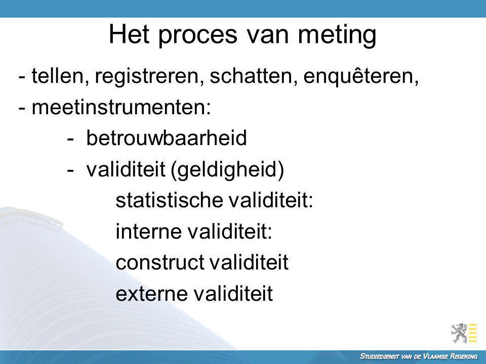 Het proces van meting tellen, registreren, schatten, enquêteren,