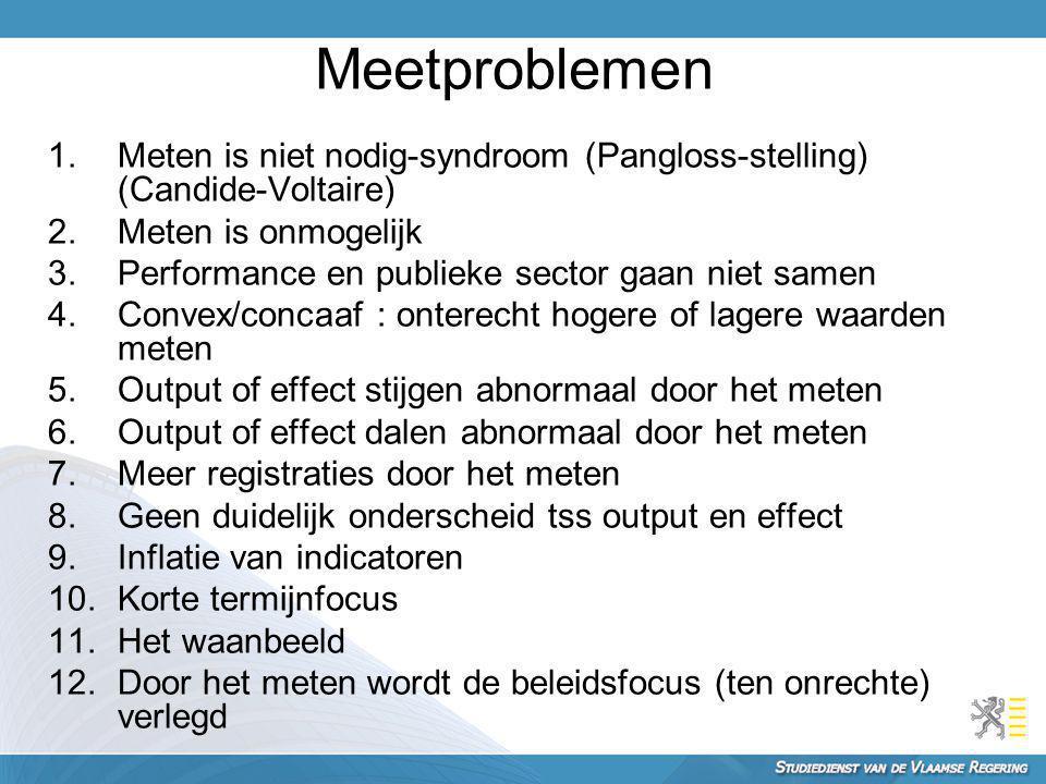 Meetproblemen Meten is niet nodig-syndroom (Pangloss-stelling) (Candide-Voltaire) Meten is onmogelijk.