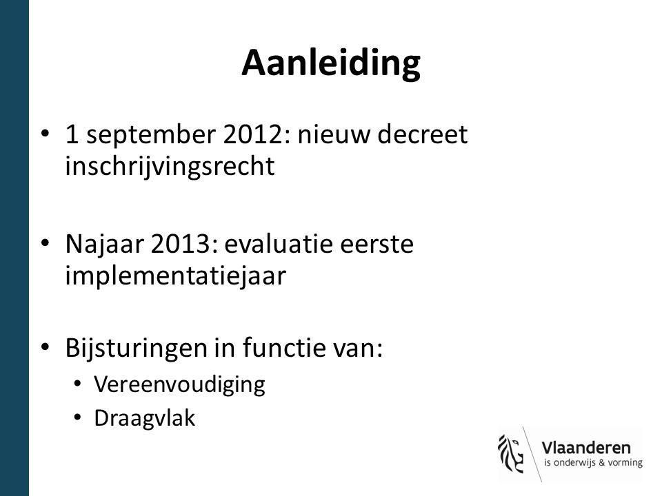 Aanleiding 1 september 2012: nieuw decreet inschrijvingsrecht