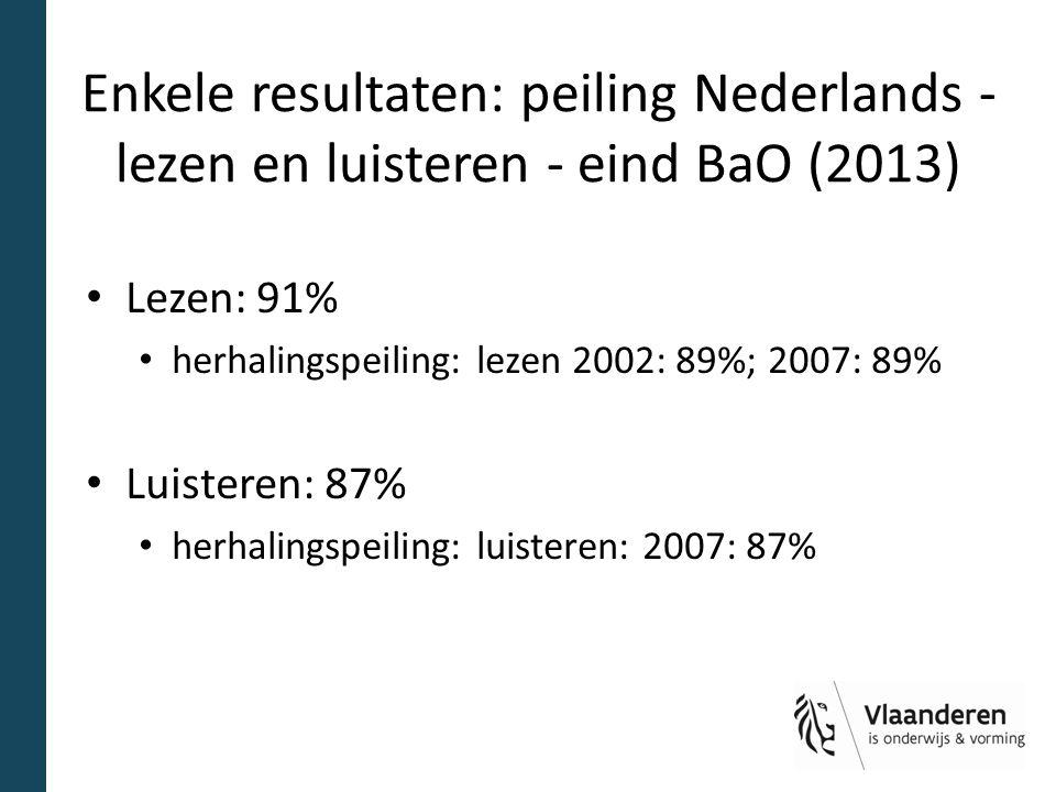 Enkele resultaten: peiling Nederlands -lezen en luisteren - eind BaO (2013)
